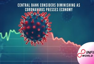 Central bank considers diminishing as coronavirus presses economy