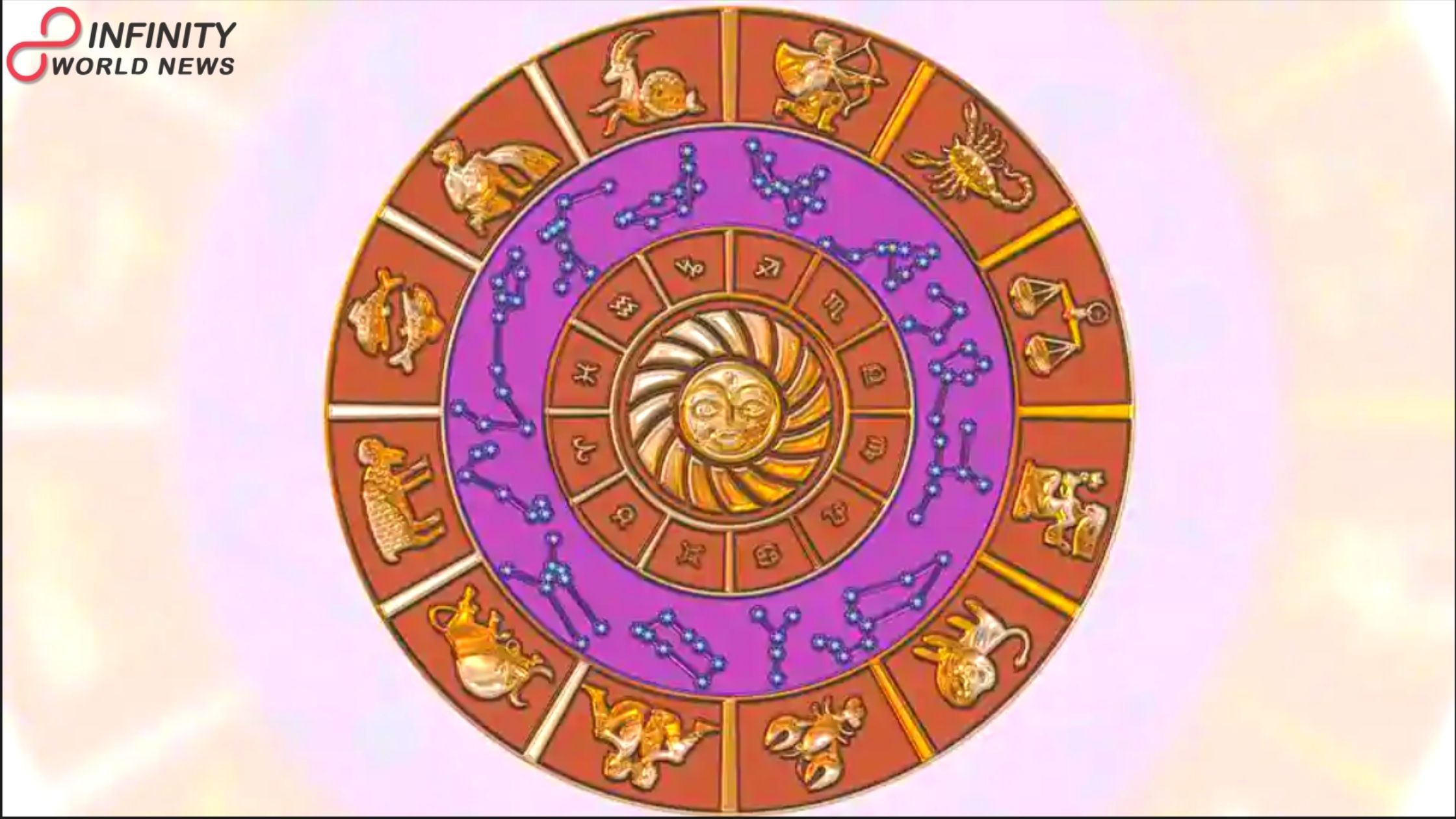 Daily Horoscope 18-08-20 _ Today Horoscope