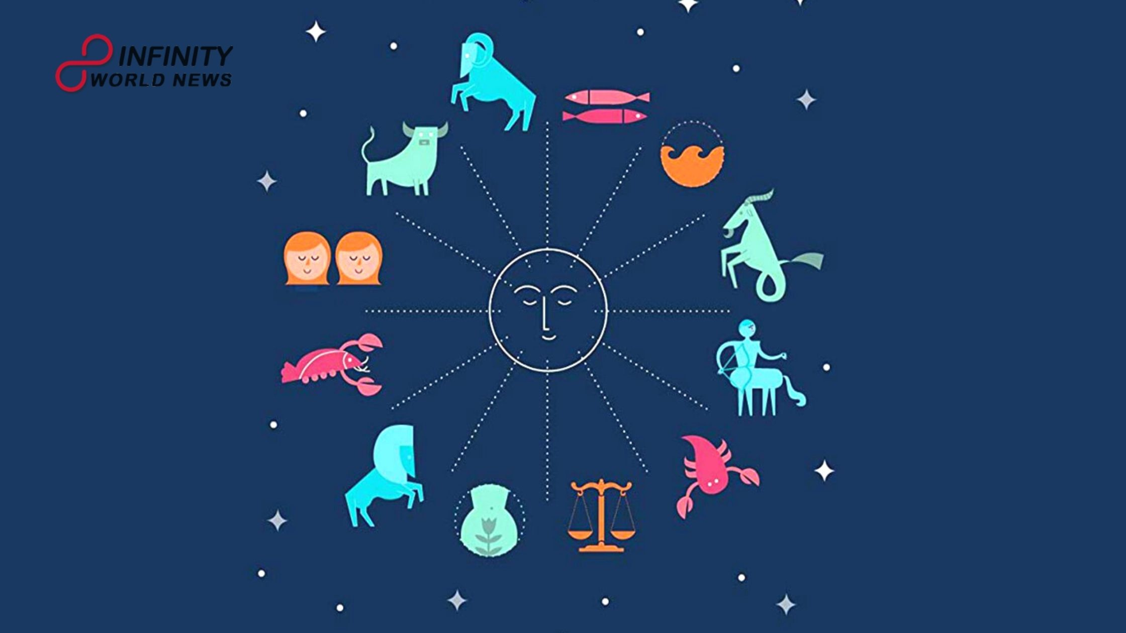Daily Horoscope 21-08-20 _ Today Horoscope
