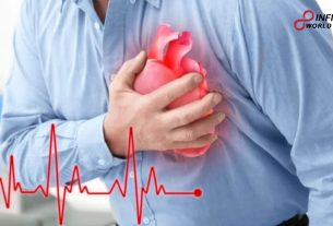 What Do Heart Patients Must Know About COVID-19 Now_