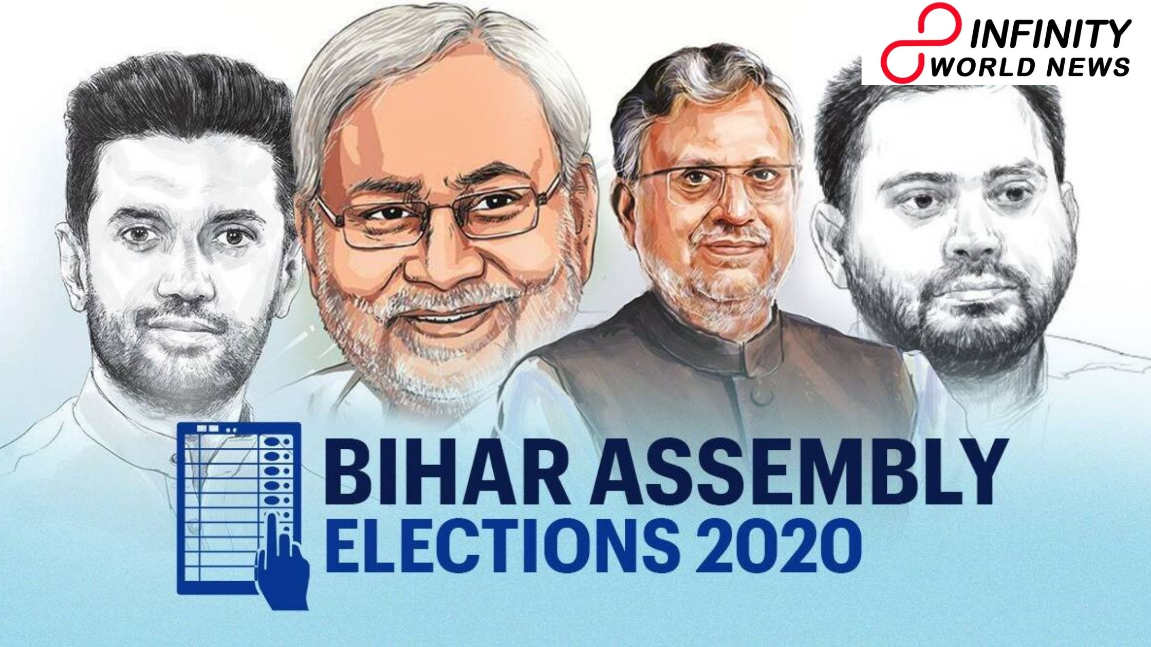 Bihar Election Results If it were about rank Left wouldn't get 16 seats