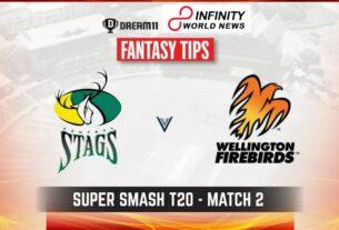 CS vs WF Dream 11 forecasts Super Smash