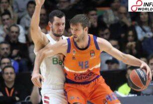 VGB versus VAL Dream11 Match Prediction Basketball, EuroLeague