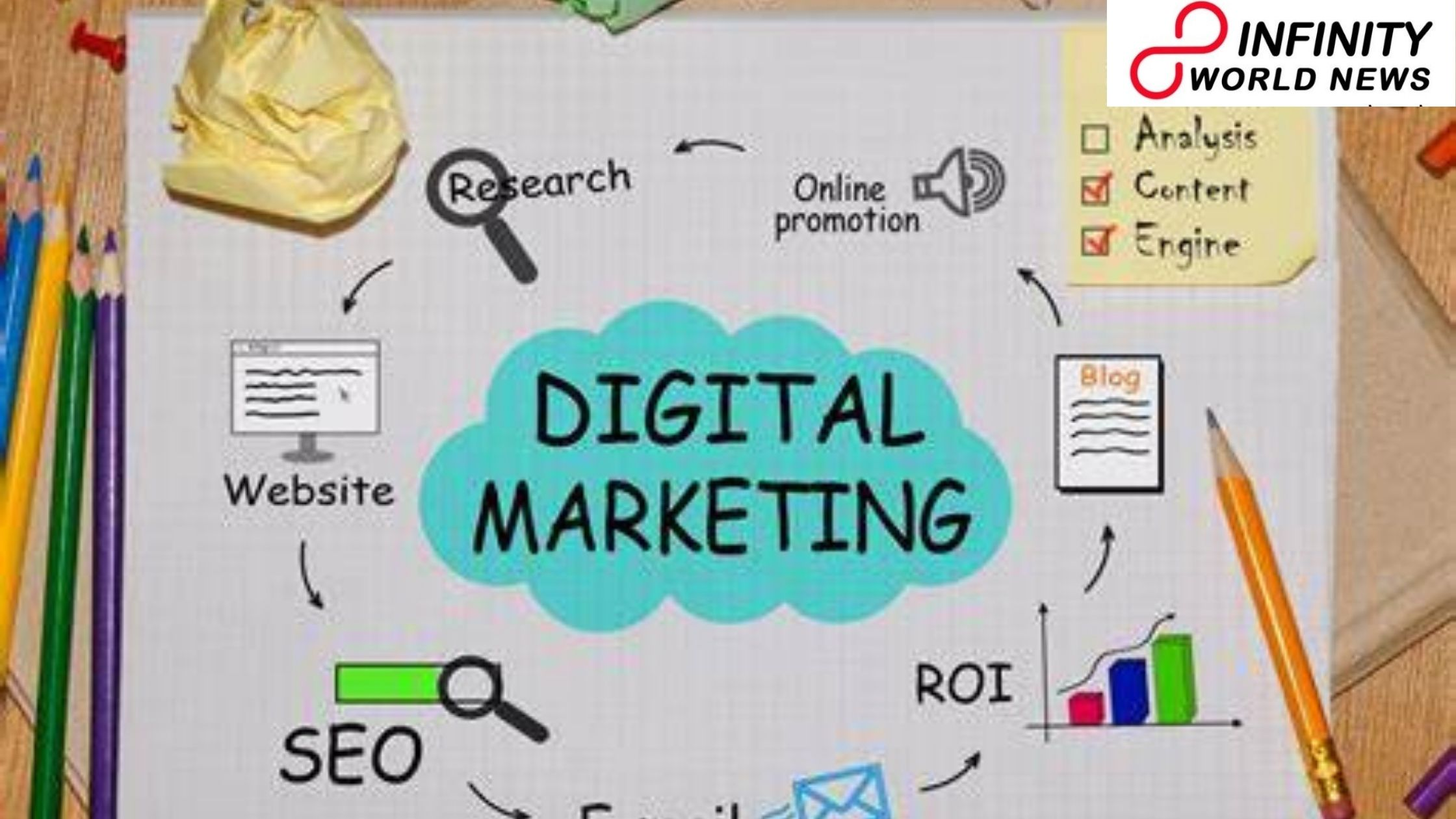 'Digital marketing'- Most well-known expertise among Indian graduates of 2021