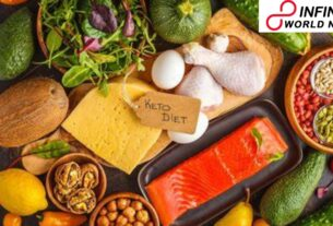 Ketogenic Diet Concerning Weight Loss: Works Best in Small Shots But Bad in Long Run