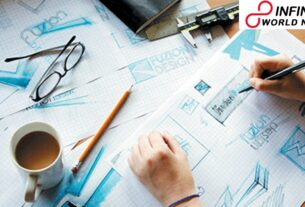 The Extent of Product Design Courses In India