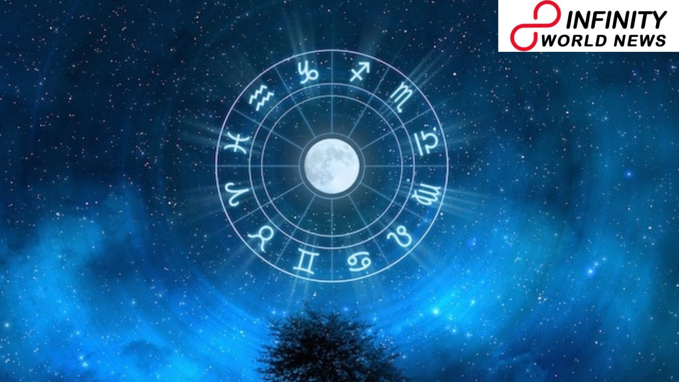Today Horoscope 07-03-21 | Daily Horoscope