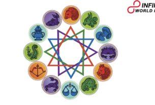 Today Horoscope 14-03-21 | Daily Horoscope