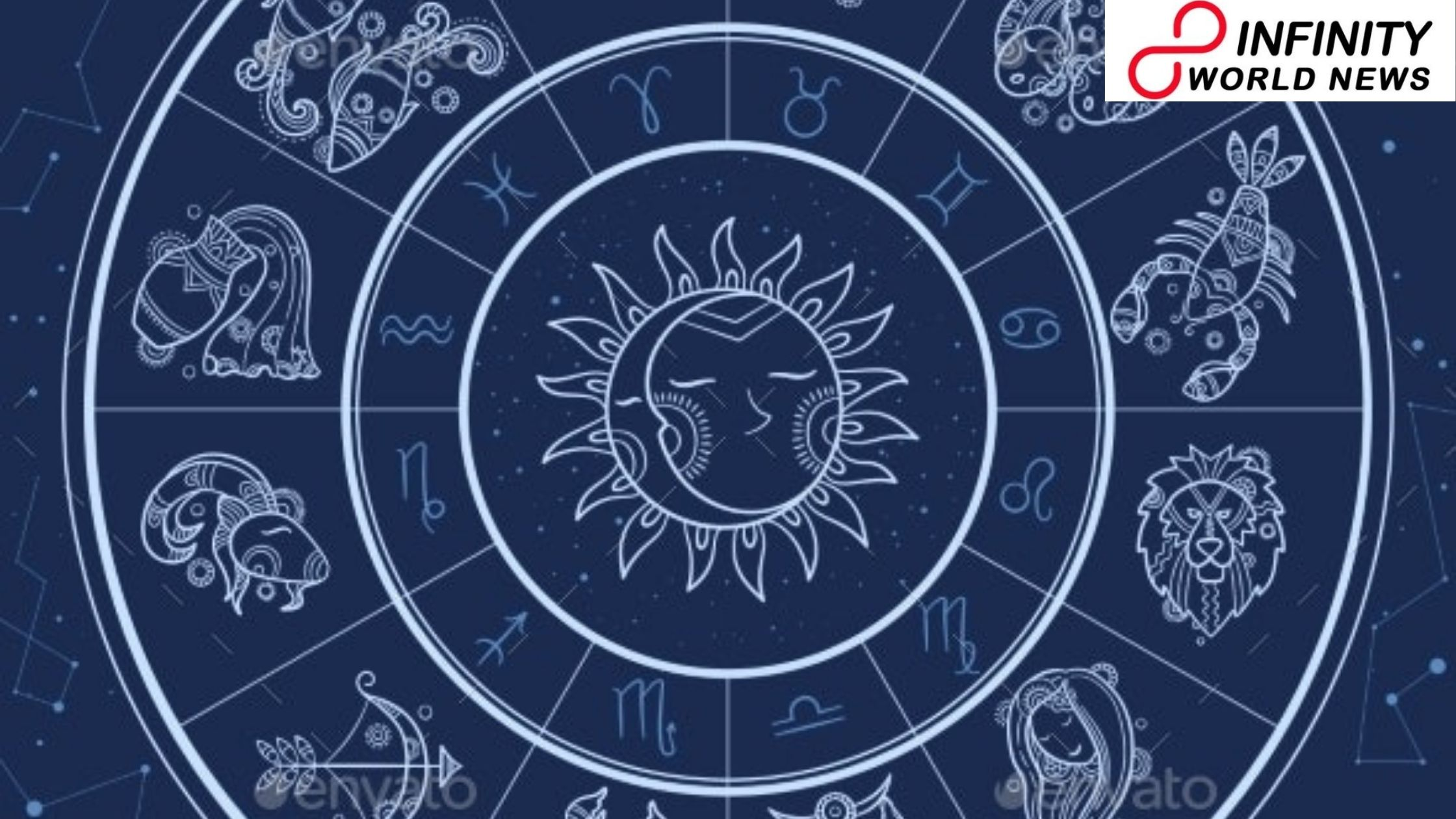 Today Horoscope 15-03-21 | Daily Horoscope